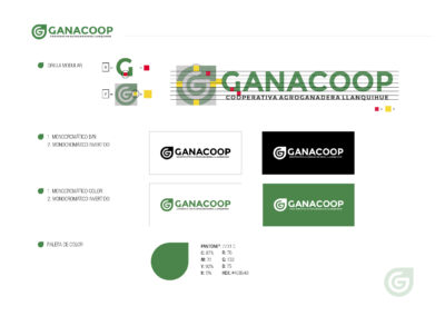 GANACOOP CONSTRUCCIÓN DE MARCA